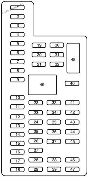 2017 F350 Fuse Box Diagram : diagram, Interior, Diagram:, Expedition, (2015,, 2016,, 2017), Panel,