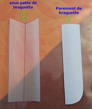Super Tuto Monter une braguette avec sous-patte par Nine Couture