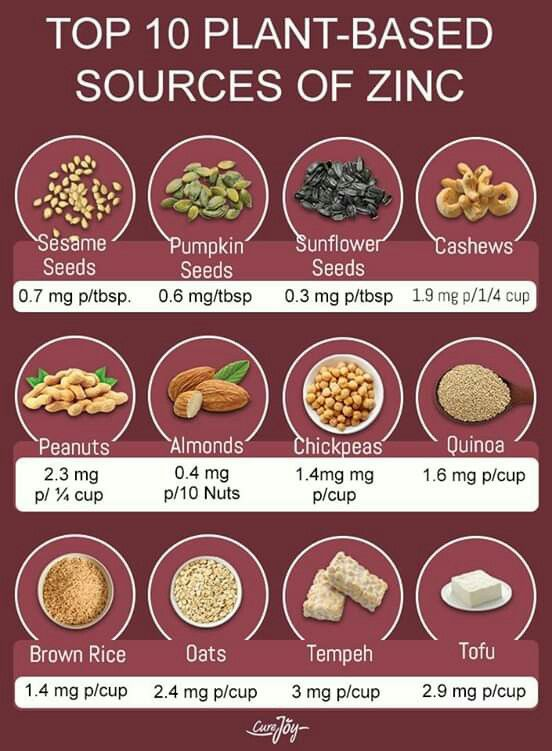 Sources Of Zinc Zinc Rich Foods Health And Nutrition Nutrition
