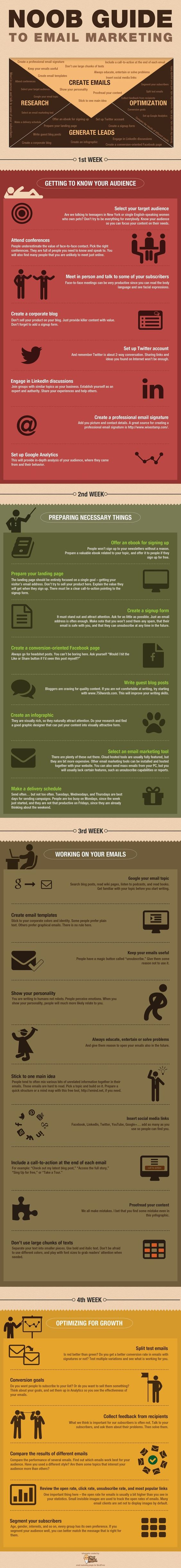 """EMAIL MARKETING -  """"Noob Guide to #Email Marketing Infographic""""."""