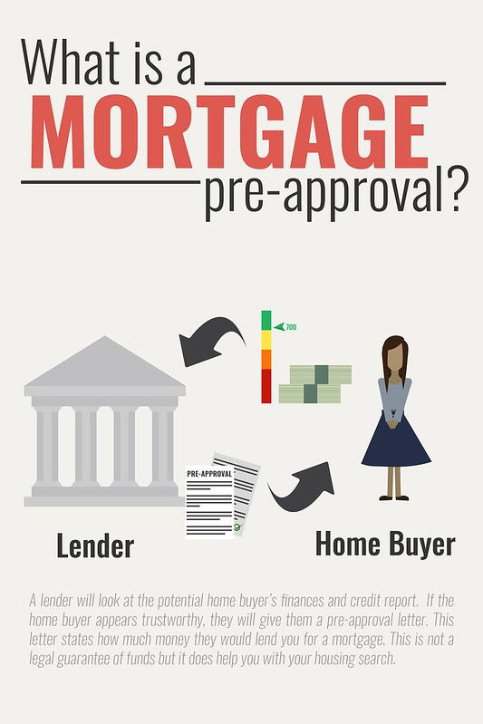 Ever Had An Agent Deny To Show You A Home Because You Weren T Pre Approved For A Mortgage It S Not Because They Preapproved Mortgage Mortgage Mortgage Payment