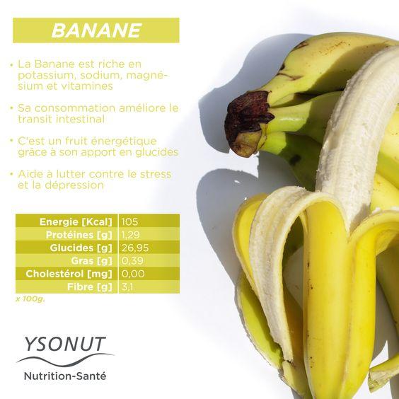 Rien de mieux que la banane pour retrouver de l'énergie et pour être en pleine forme. Découvrez toutes les vertus santé de la banane.