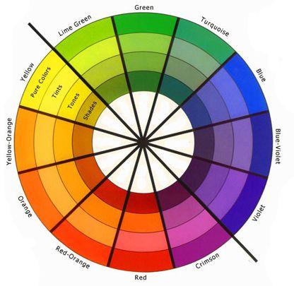 Loucas Por Esmalte » Como combinar cores