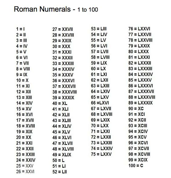 Worksheets 100 Roman Numeral roman numerals and on pinterest 100