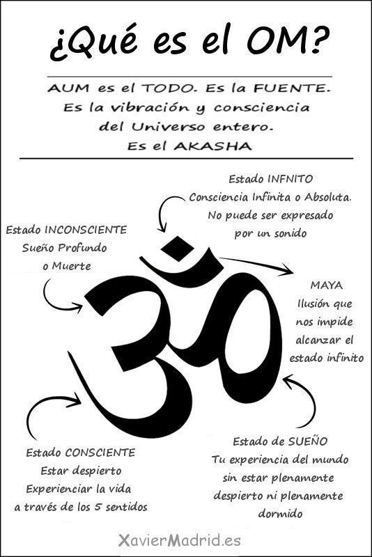 Significado Simbolo Om Tatuajes De Yoga Simbolos Para Tatuajes