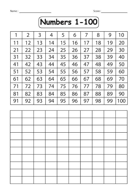 Kindergarten Worksheets Maths Worksheets Explore The Numbers Read And In 2021 Number Writing Worksheets Writing Practice Kindergarten Writing Numbers Kindergarten Preschool number worksheets 100