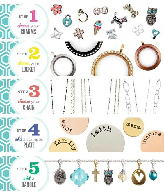 Instructions on how to build your very own Living Locket from Origami Owl.