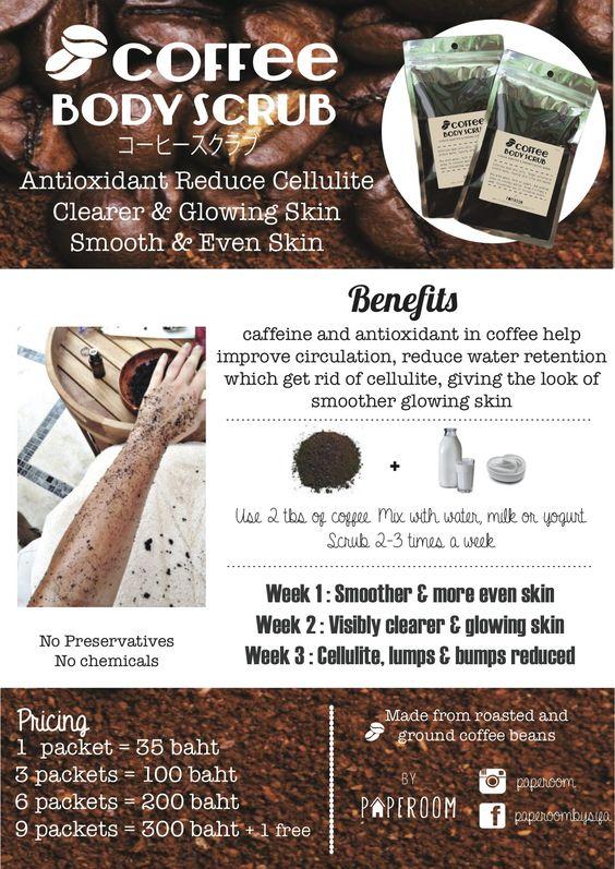 DIY Coffee Scrub!