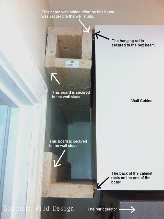 Over The Fridge Ikea Cabinet How To Make It The Same Depth As The Refrigerator Ikea Cabinets Kitchen Cabinet Dimensions Kitchen Refrigerator