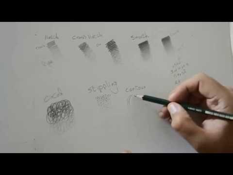 الحادي عشرالوحدة الخامسة مشاهد من عمان Youtube Make It Yourself