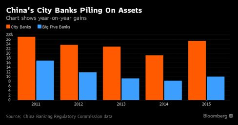'Smoldering Bonfire' Shows Where Kyle Bass May Be Right on China - Bloomberg