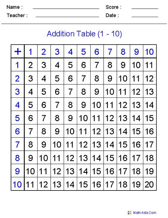 math worksheet : printable math worksheets  tools for toddlers  pinterest  math  : Dynamic Addition Worksheets