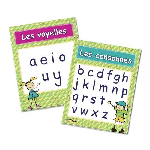 Voyelle Et Consonne