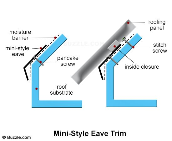 How To Install Metal Roofing Decor Dezine Metal Roof Installation Corrugated Metal Roof Diy Metal Roof