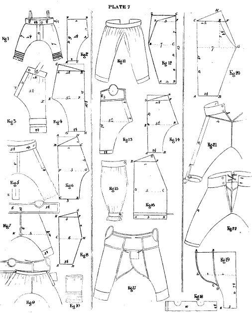 Выкройки панталонам