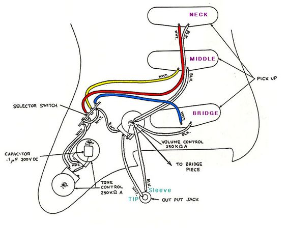 Fender American Standard Stratocaster Wiring Diagram