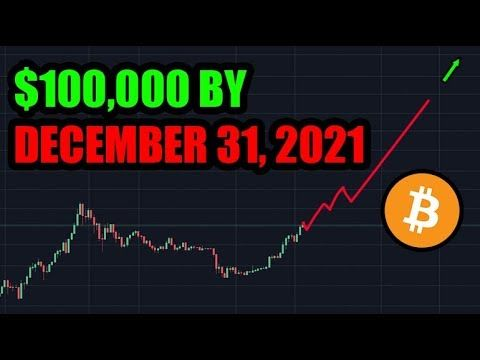 how to start investing in cryptocurrency 2021