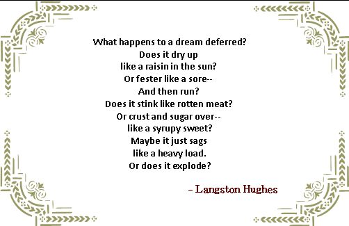 beneatha s dreams and dreams deferred A dream deferred is a dream put off to another time the main character, walter younger from a raisin in the sun had a deferred dream their dreams become dried up like a raisin in the sun  essays related to the dream of walter younger 1  walter calls up mr  walter also recognizes the fact that beneatha's dream of becoming a doctor.