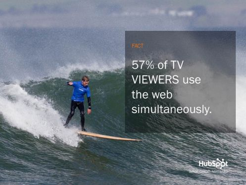 FACT: 57% of TV VIEWERS use the web simultaneously. #marketing