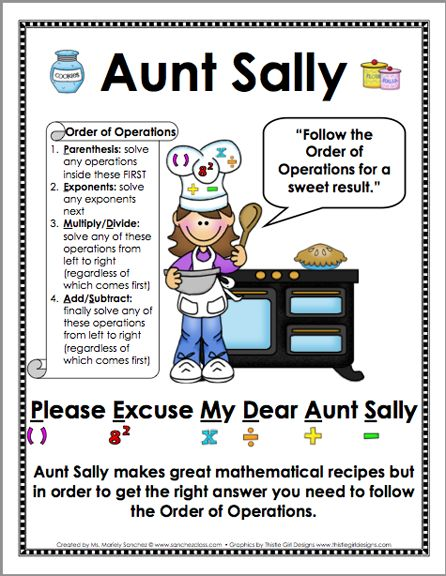 Math Poster Poster And Aunt On Pinterest