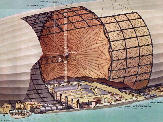 Graf Zeppelin II - never flown: