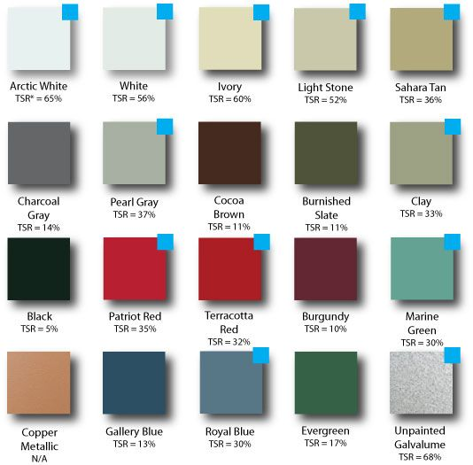 Metal Roof Colors For Houses