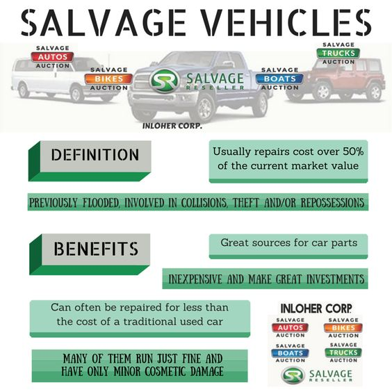 Salvage Vehicle Infographic- Definition and Benefits #car #cars ...