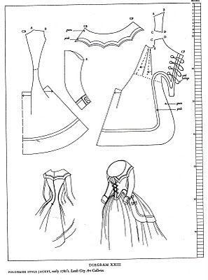 From The Cut of Women's Clothes by Norah Waugh, Polonaise | Costumière hystérique és követem