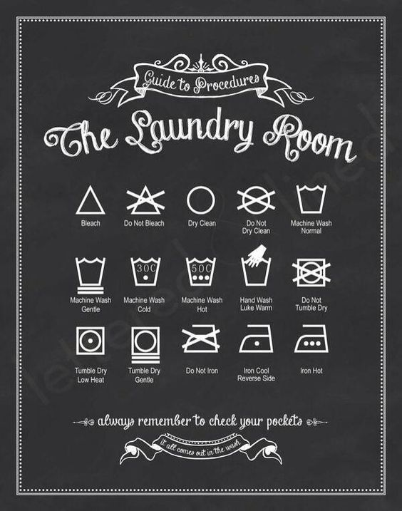 de-mystifying laundry icons. Great Idea for Laundry Room artwork. Would also love a stain treating poster.