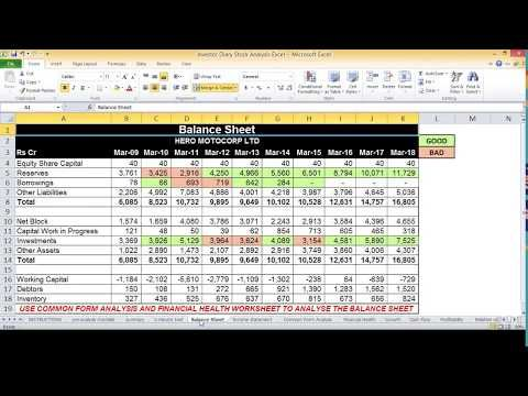 How To Use My Stock Analysis Excel Template Investor Diary Free Stock Analysis Excel Template Youtube Stock Analysis Excel Templates Analysis