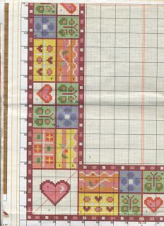 cris-pontinhosmeus: arraiolos mat Chart child
