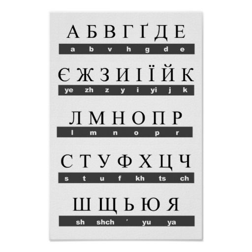 Ukrainian Alphabet Translation To English Ukrainian Alphabet Tra...