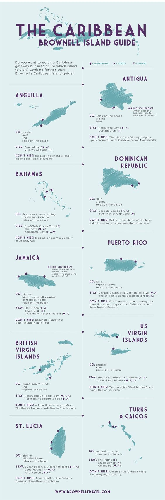 Caribbean Island Guide - pick the island that fits your travel style! http://www.brownelltravel.com/caribbean-island-guide-2/