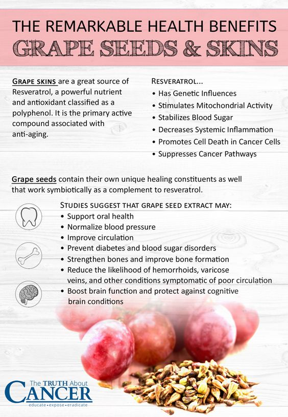 Like with most foods that quietly boast medicinal properties, the popularity of the grape hasn't traditionally centered around its therapeutic potential. The average grape-lover today prefers this fruit because of its succulent tartness, not because it has the ability to prevent cardiovascular events and infections. But this is changing, thanks to the work of scientists who are uncovering how grape constituents such as resveratrol can help prevent and treat a host of human health conditions.