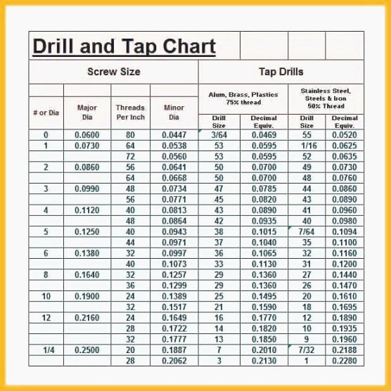 Printable Drill Size Chart