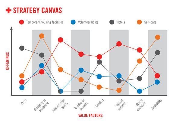 company analysis model - Google Search Modelos de Análisis de - company analysis