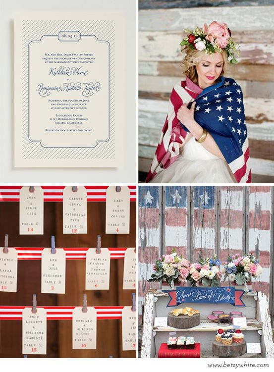 4th of July Inspiration: Red, White and Something Blue | Flights of Fancy