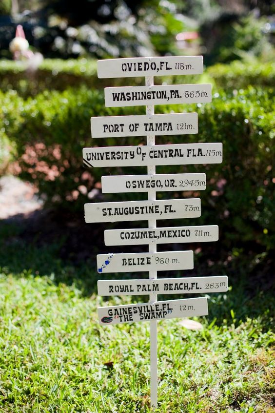 LOVE this! add a personal touch... locations included those of where our family/friends had traveled from and also locations that mean something special