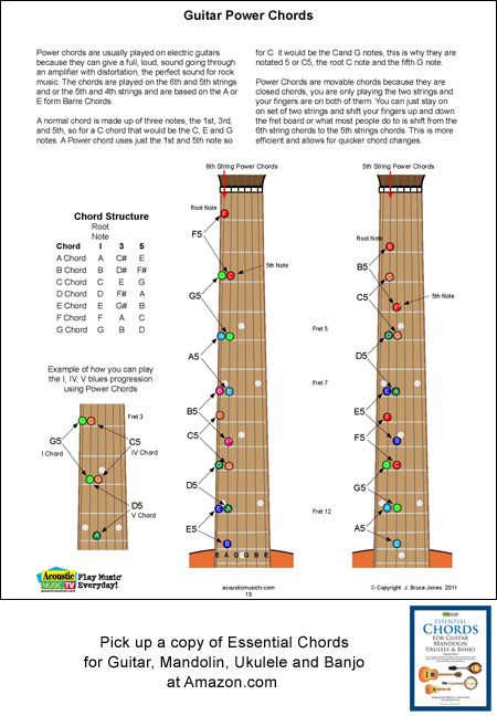 a chart of movable guitar power chords power chords are. Black Bedroom Furniture Sets. Home Design Ideas