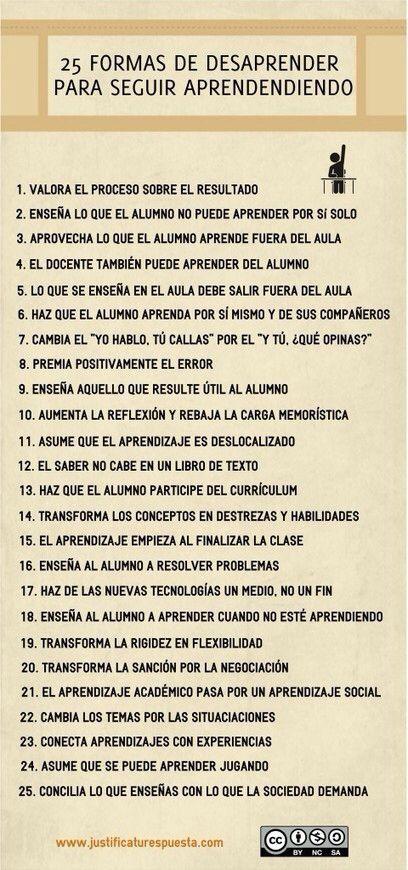 25 formas