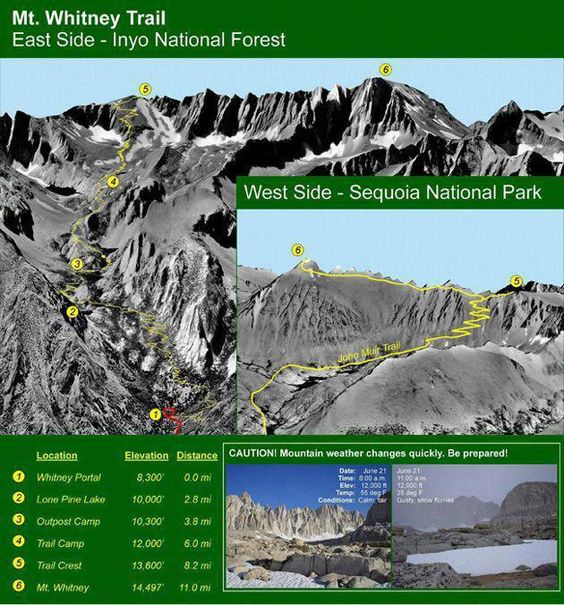 Information On Day Hiking Mt Whitney Via The Mt Whitney Trail Trail Description Permits When To Hike Where To St With Images Day Hike California Travel Hiking Places