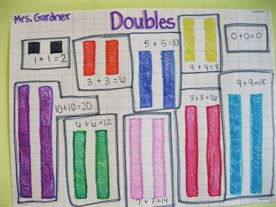 Ship Shape First Grade Story Problems Doubles And A