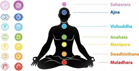 Chakras Reiki: Balancing Energy Centers for Natural Healing