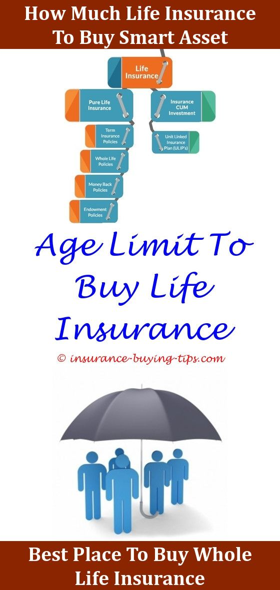 American Car Insurance Buy Health Insurance Insurance