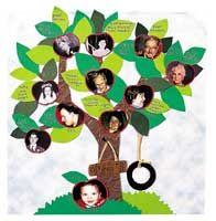 family tree projects for kids | Scrapbooking for Kids--Family Tree Magazine…