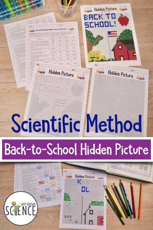Scientific Method Back To School Color By Number Scientific Method Hidden Pictures Secondary Science