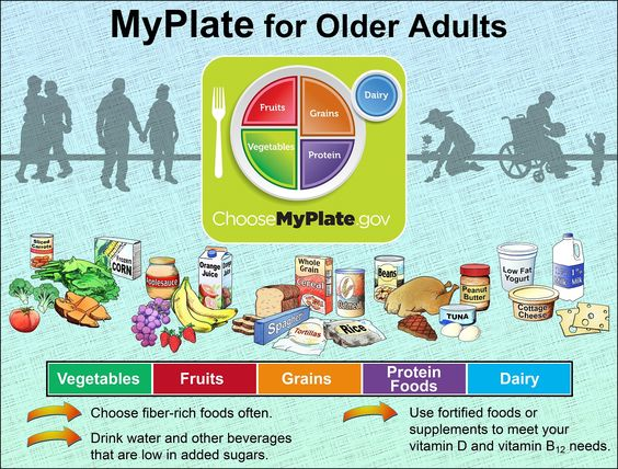 Image result for older adults need supplements