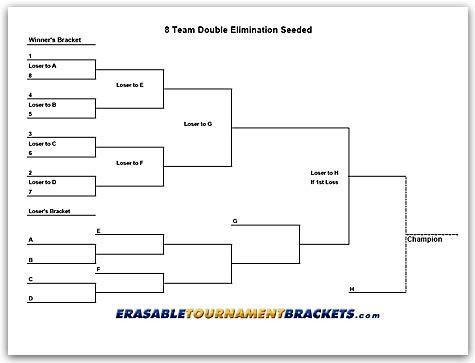 Fillable 8 Team Tourney Bracket Editable Bracket Basketball Tournament Tournament Bracket Sports Brackets