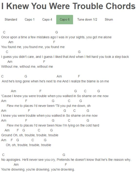 Taylor swift red acoustic songs to learn