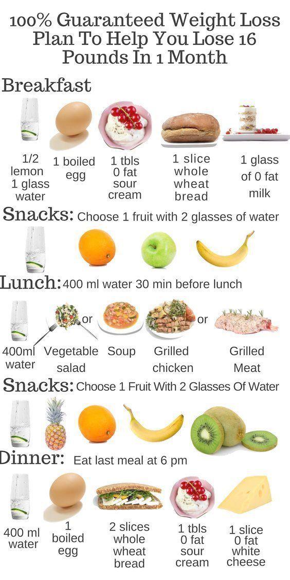 weight loss on a liquid diet